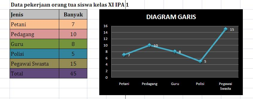 Membaca dan menyajikan data tunggal yanatamath diagram garis c ccuart Choice Image