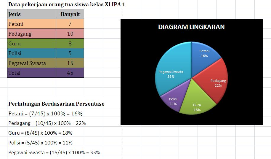 Membaca dan menyajikan data tunggal yanatamath diagram lingkaran advertisements ccuart Images